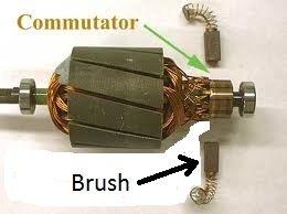 Motor Brushes Commutator Service Diy Forums