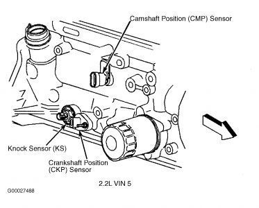 Where Is A Crank Sensor For A 96 S 10 2.2 4 Cylinder 2 Wheel Drive 847238