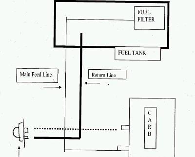 Fuel Line Configuration For Craftsman Chainsaw 350810 40cc 2.2 Cu ...