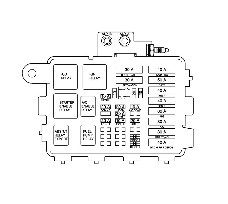Replace likewise Trailer Wiring Diagrams as well Fuse Panel Layout 21284 also 2003 Chevy Tahoe Window Regulator Diagram together with Coolant Temp Sensor Location 213371. on 2000 chevy express fuse box diagram