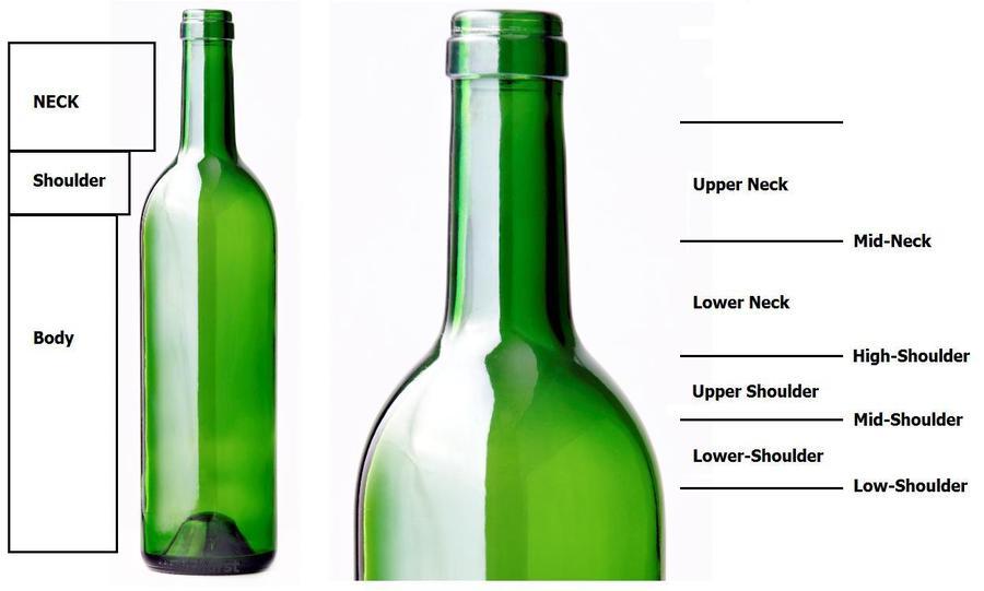 Bottle Fill-levels