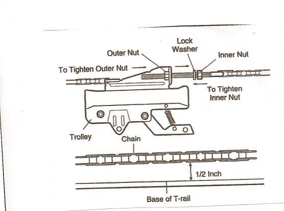 Changing Gear Shaft Assembly On Chain Drive Garage Door
