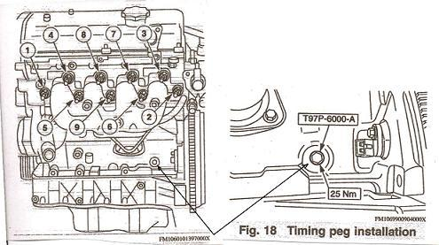 98 ford escort zx2 timing marks