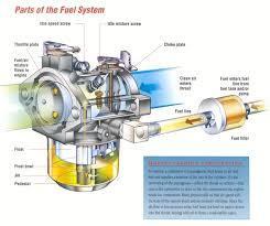 Small Engine Carburetor Cleaning / Repair | DIY Forums