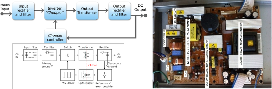 Troubleshooting Power Supply (SMPS) | DIY Forums