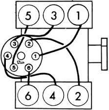 chevy 4 3l 5 7l vortec distributor install part two diy forums 84 350 Chevy Engine Diagram 4 3 cap wire criss cross dhvvxe72xb
