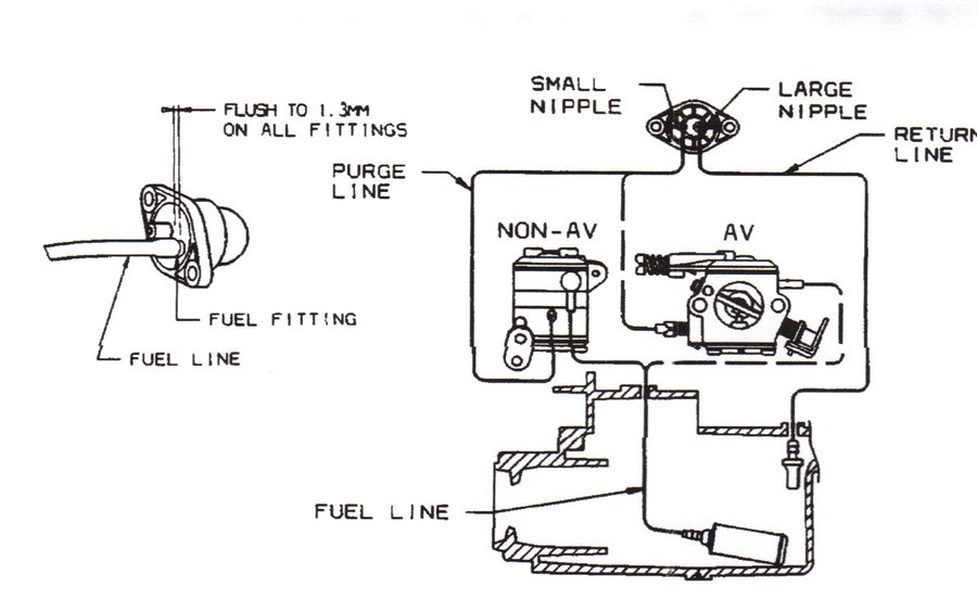 I need a gas line diagram for craftsman chainsaw 16 model no please see the pictures below greentooth Images