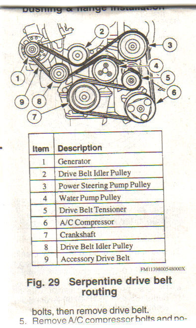 How To Change A 1998 Ford Escort Zx2 Serpentine Belt Diagram Diy