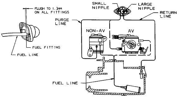 Fuel Line Diagram Weedeater Gti19t