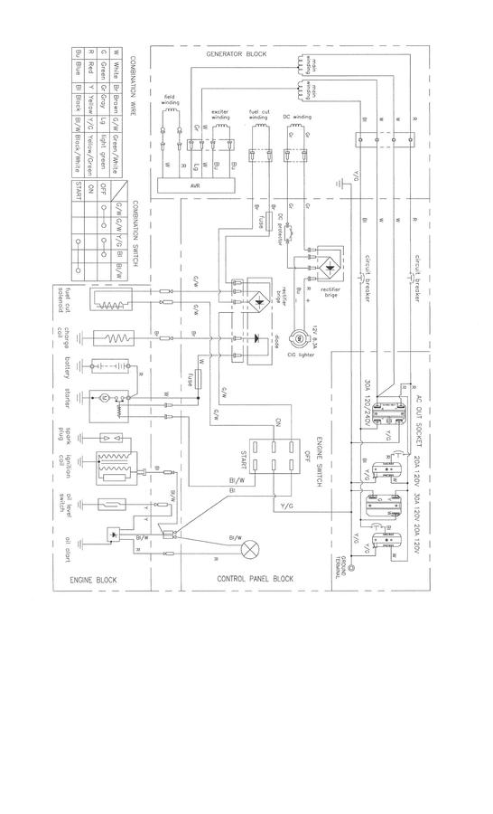 Where Can I Find A Wiring Diagram For A Harbor Freight 7000/8750 ...