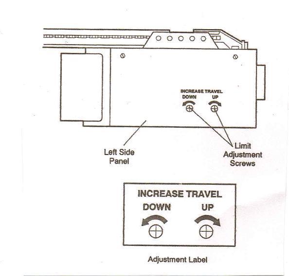 Help With Craftsman 1 2 Hp Garage Door Opener Diy Forums