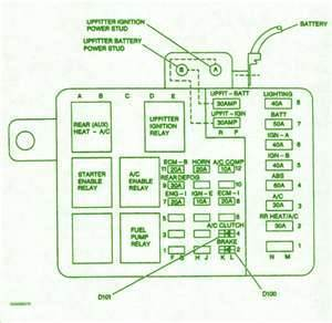 2000 ford f350 fuse panel diagram where is the fuel pump    fuse    or relay for 1995 chevy astro  where is the fuel pump    fuse    or relay for 1995 chevy astro
