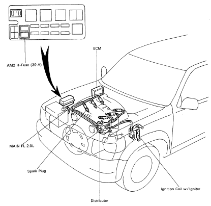 Where Is Ignition Coil D On 2005 Toyota Avalon  Which One