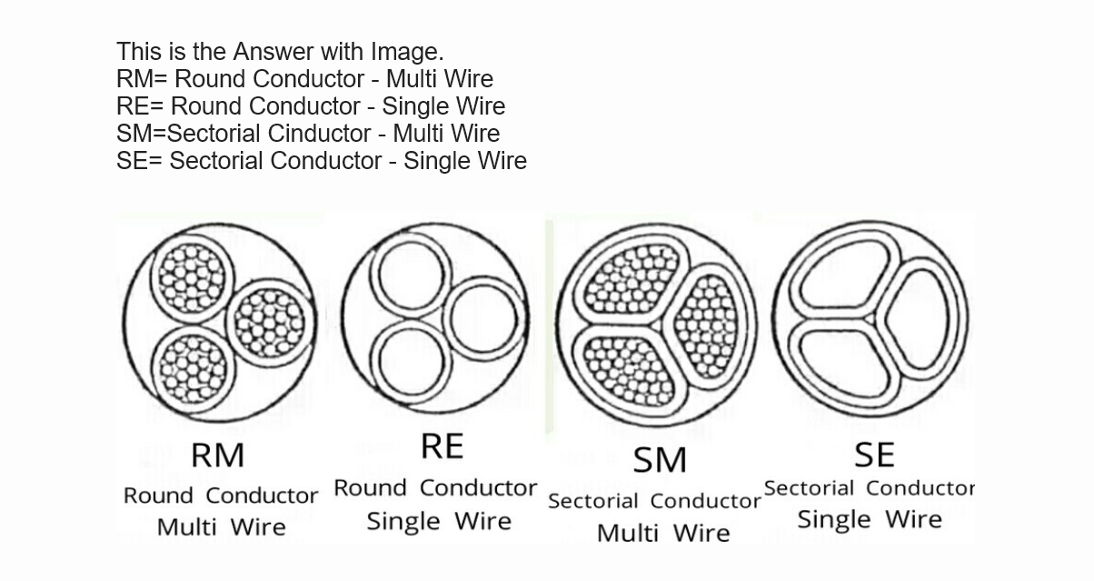 What Is Differance Of Rm Size Cable And And Mm Sqare Size Cable ...