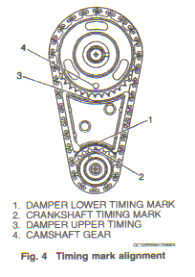 I Need Timing Marks For A 1997 Pontiac Grand Am Gt 3100 | DIY Forums
