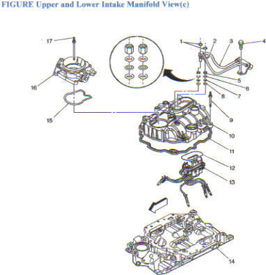 Where is the fuel pressure regulator located on a 2002 chevy where is the fuel pressure regulator located on a 2002 chevy sciox Choice Image