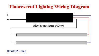 fluorescent lighting wiring diagram (2 lamp) | diy forums fluorescent light wiring diagram fan