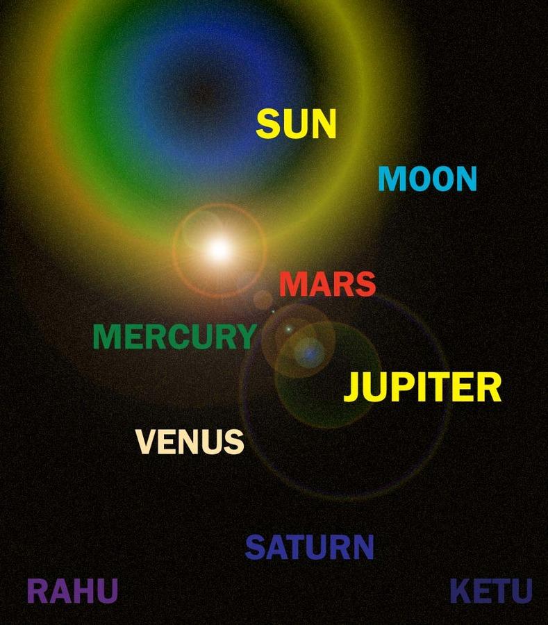 Gem_nitya's Blog   My Astrology Signs